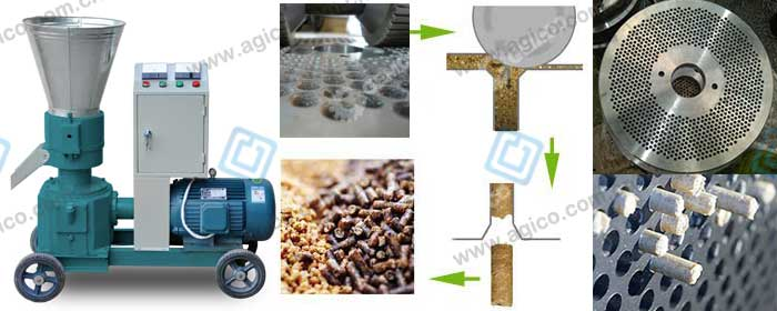 The key equipment of complete wood pellet plant