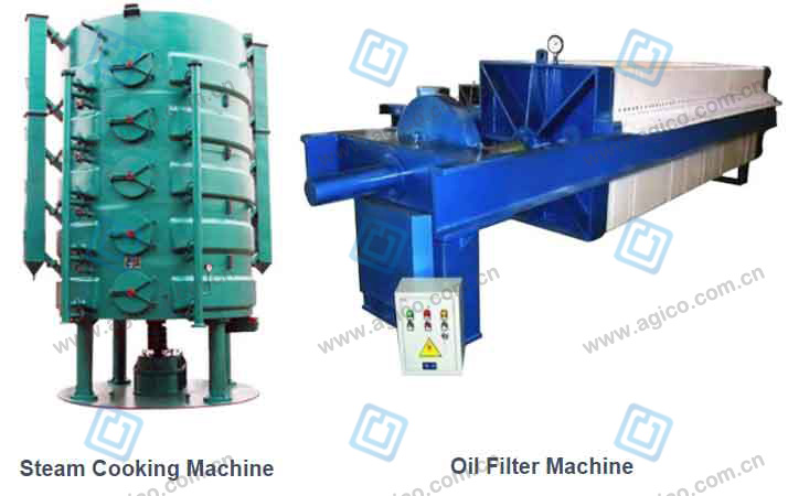 steam cooking machine and oil filter machine