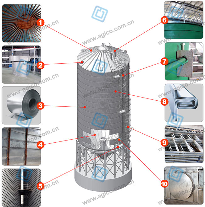 Structure of steel grain silo